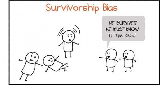 Hiệu ứng Survivorship Bias